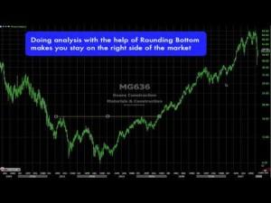 Trading Rounding Bottom