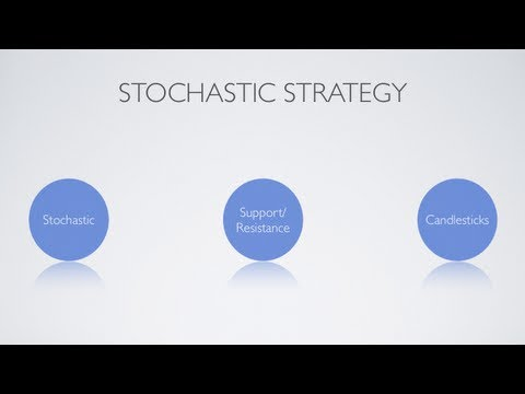 Day Trading With Stochastic