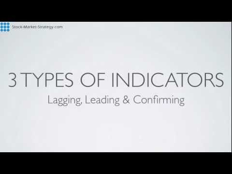 Types of stock trading strategies