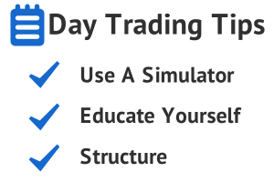 How To Become Profitable Day Trading