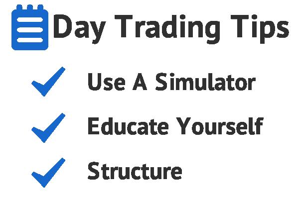 Options trading nz